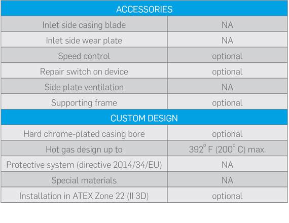 cast-iron-rotary-airlock-valve-performance-data-table